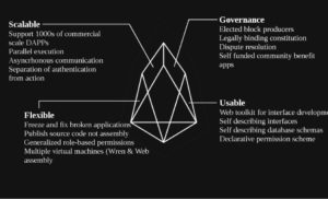 Al via la blockchain EOS