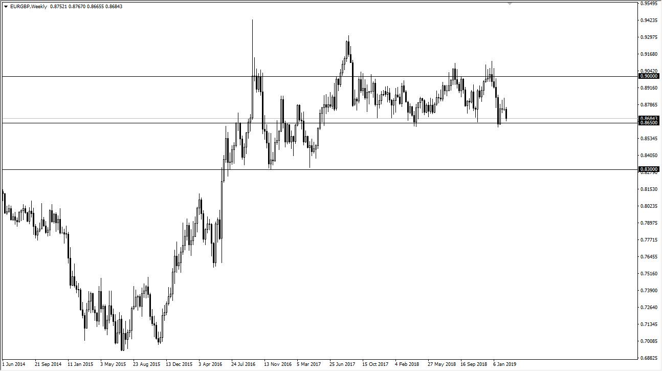 previsioni settimanali EUR/GBP