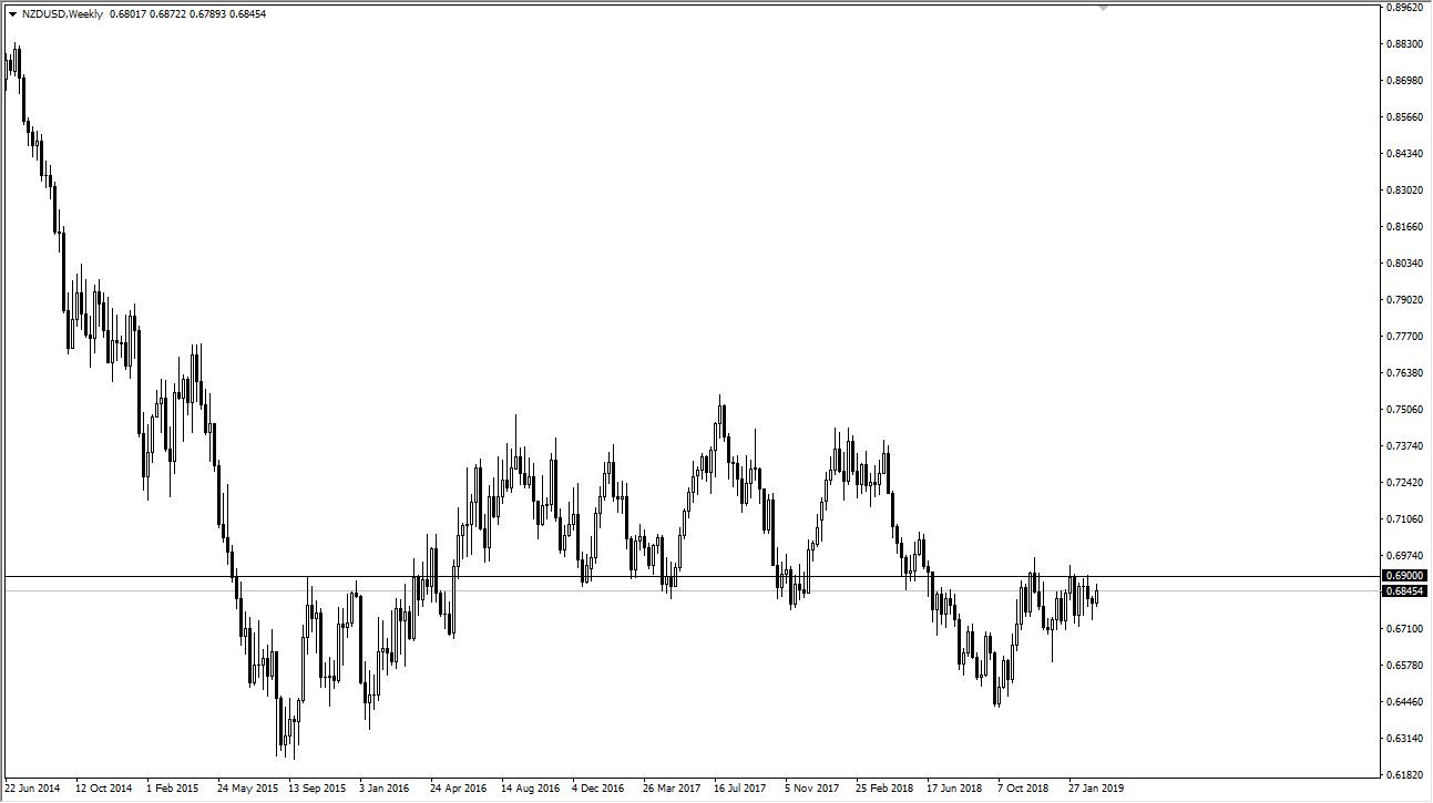 previsione settimanale NZD/USD