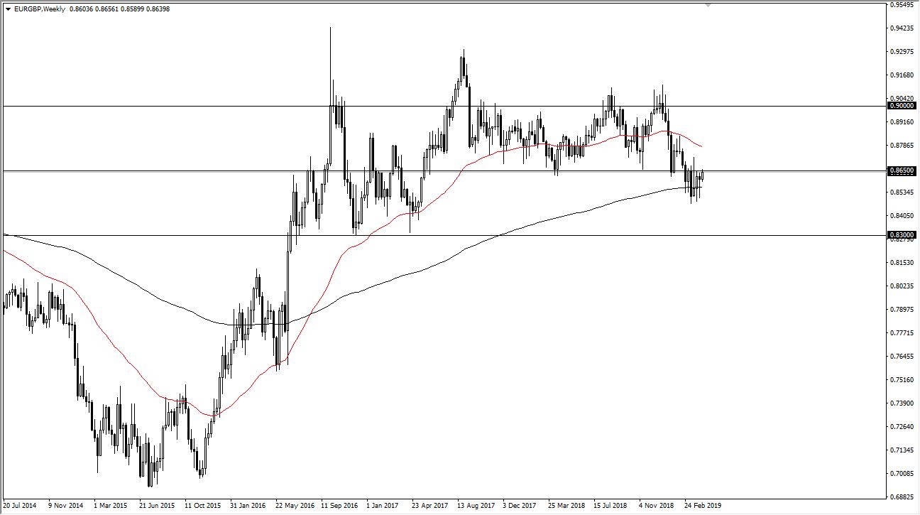 previsioni seettimanali EUR/GBP