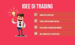 Idea di trading CAD/JPY