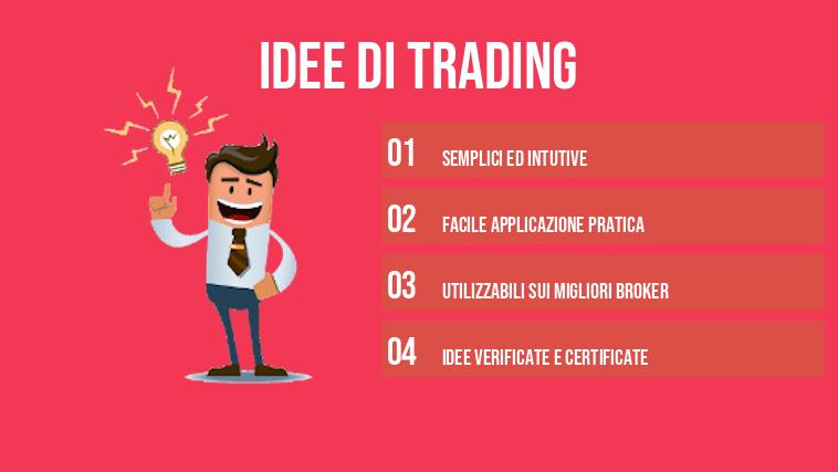Idea di trading EUR/AUD